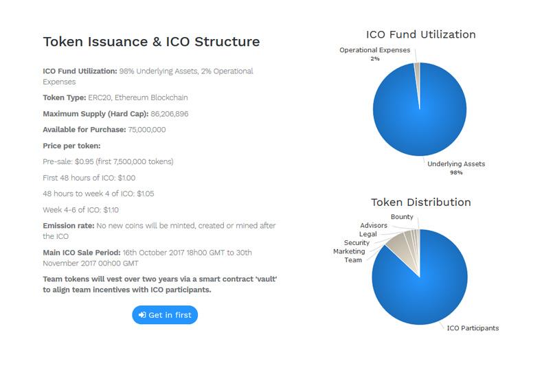 ICO Details