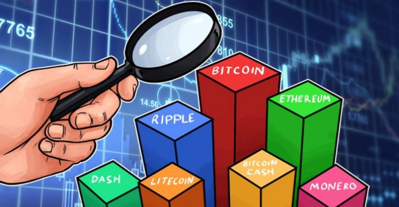 Photo of (May 29, 2018) Cryptocurrency Analysis – Bitcoin, Ethereum, Ripple, Bitcoin Cash and EOS