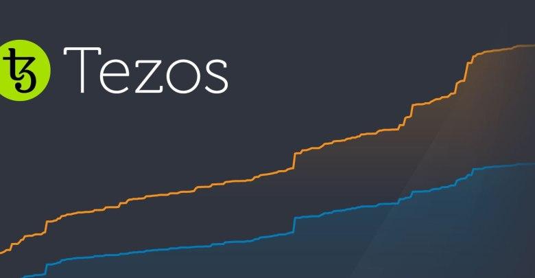 After the MainNet Launch, Tezos (XTZ) Gets Bitfinex Support