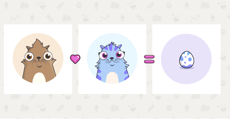 A Guide to Playing CryptoKitties