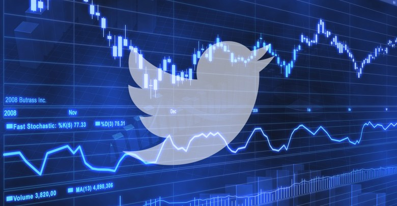 Earning Reports: Tokenizing Twitter Can be More Profitable