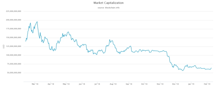 market-capitalization