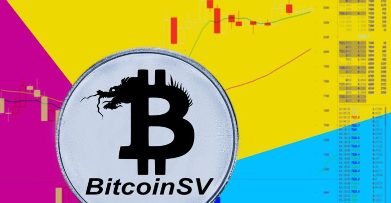 Reasons Behind Delisting Bitcoin SV by Binance