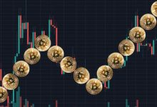 Bitcoin Price to Plunge Below $8K Before Shooting for $14k, Analyst Suggests