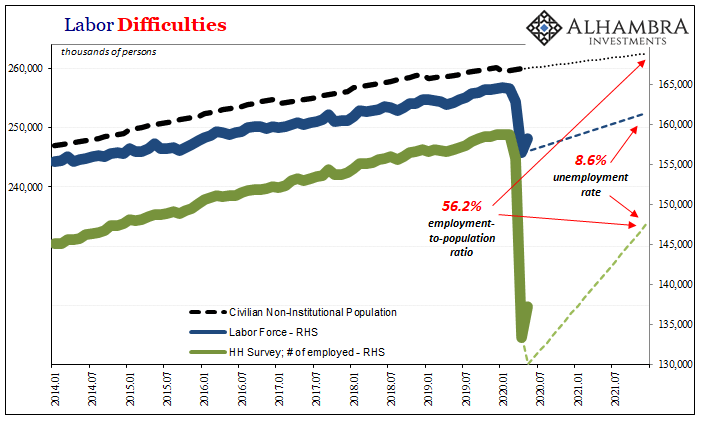 ABOOK June 2020 Payrolls CBO Models Updated May