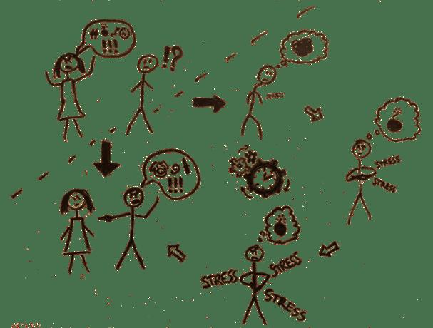 Attaquer ou fuir : échec de communication