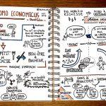 #sketchnote : Pourquoi cette course à la croissance économique ?