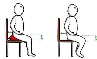 Position assise sur une chaise