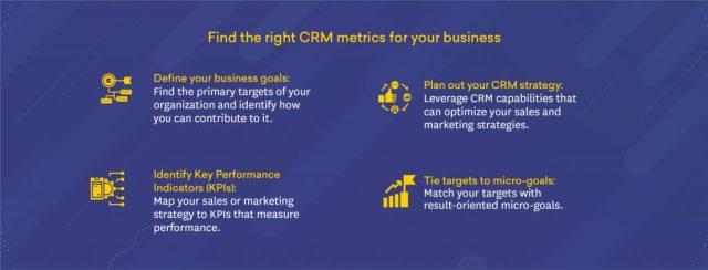 Métriques CRM - Définition des métriques CRM