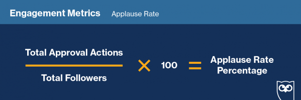 """Graphic showing formula to track """"Applause Rate"""" on social media"""