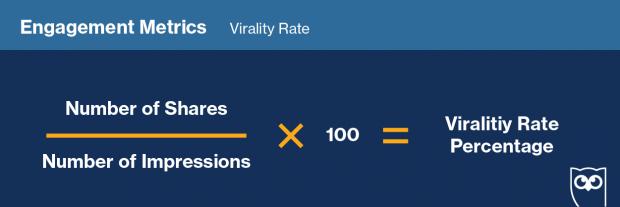 "Formula for measuring ""Virality Rate"" on social media"