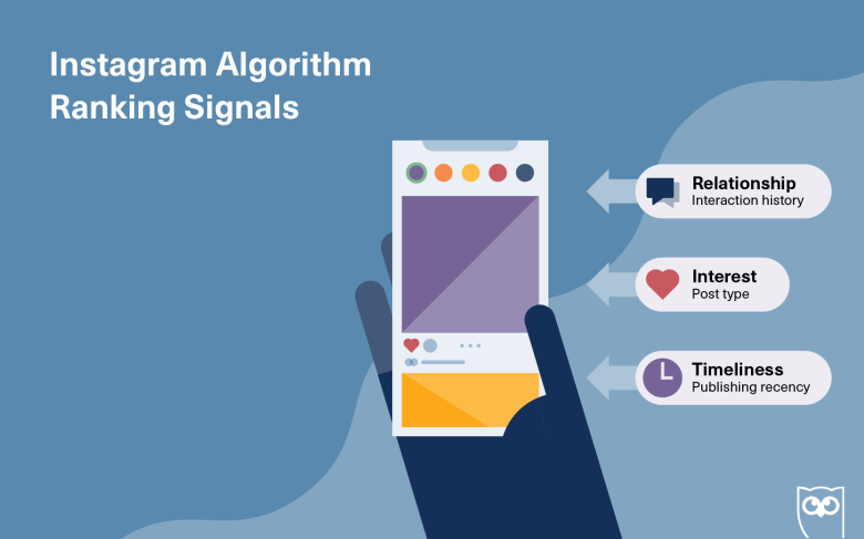 How the Instagram Algorithm Works in 2020 (And How to Work With It)