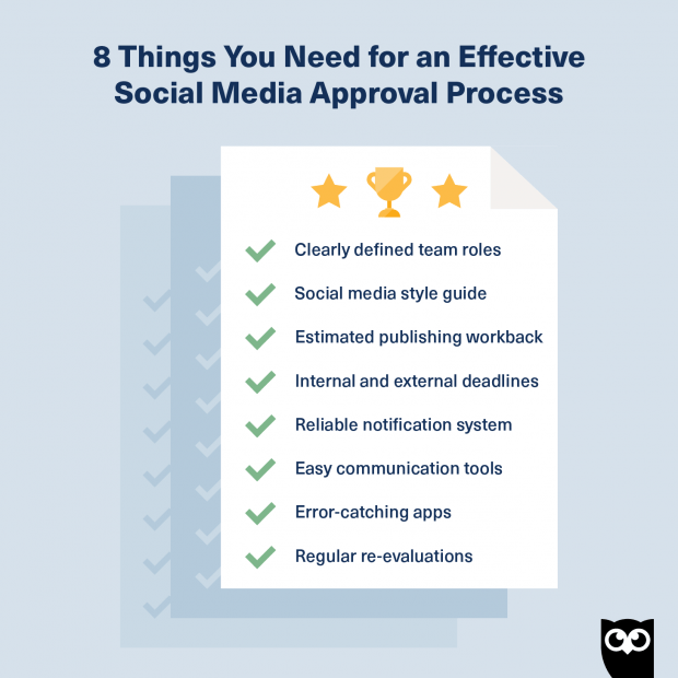 social media approval checklist