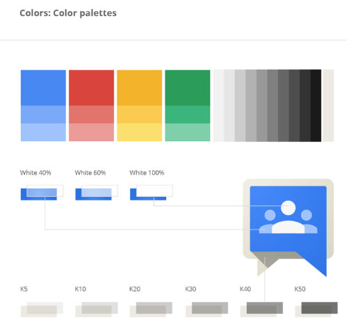 Google style guide