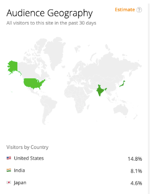 """World map showing """"All visitors to this site in the past 30 days."""" U.S., India, and Japan are highlighted."""