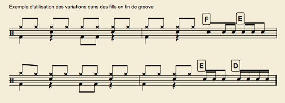 Exemple de fills créatifs associés à un groove basique