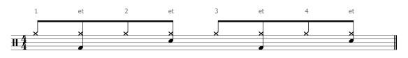 Illusion rythmique