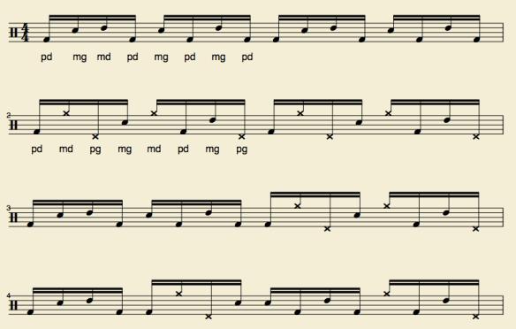 Exemples de Rythmes linéaires
