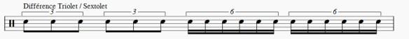 Différence entre triolet et sextolets sur un rythme de batterie