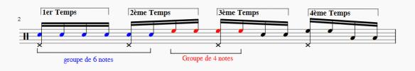 Des groupes de notes qui ne tombent pas sur les temps.