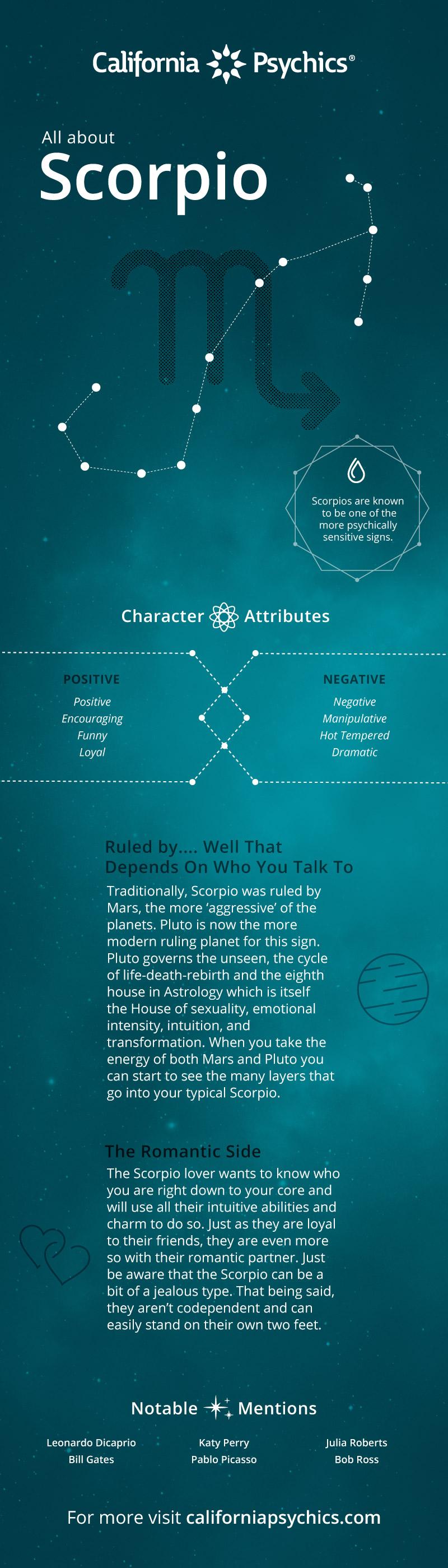 Personality traits scorpio 20 Positive