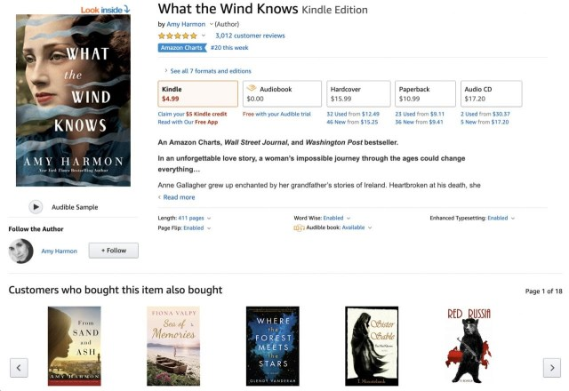 How to Sell Ebooks on Amazon: 10 Tips For Making Money as An Author