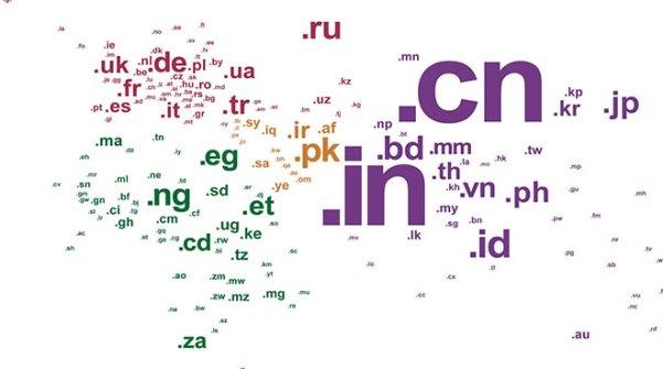 Extensions de noms de domaine