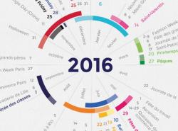calendrier de la vente en ligne 2016