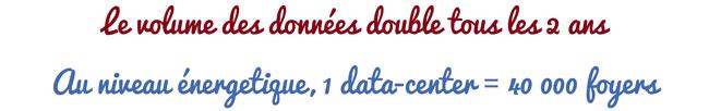 Le volume des données double tous les 2 ans
