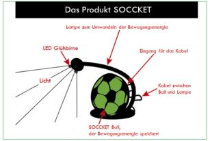 Fussball Lampe