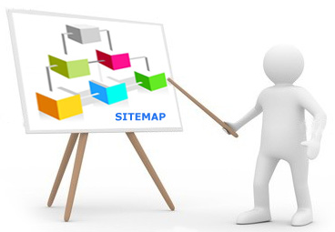 What is Sitemap