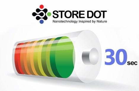 StoreDot lance le NanoDot