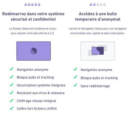 découvrez les deux options disponibles avec le clavier SilentKeys pour sécuriser toutes vos données