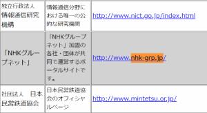 NHKへのリンク