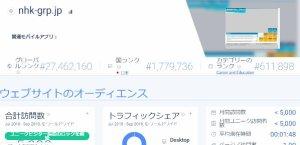 nhk-grp.jpのトラフィック