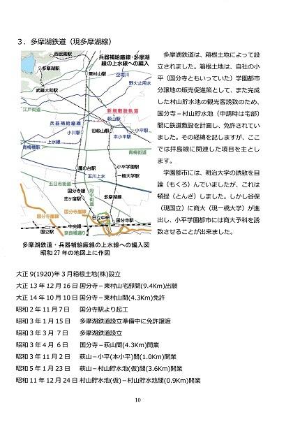 拝島線の歴史と拝島線となってから12