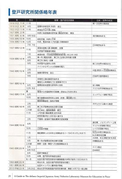 3登戸研究所略年表
