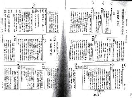 里正日誌・石川家&酒井家8