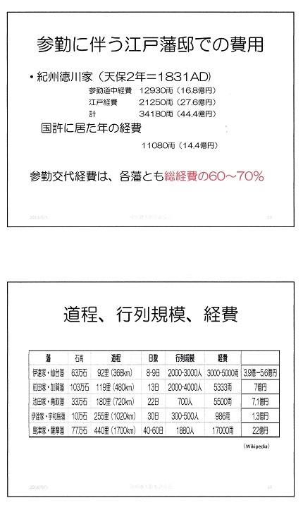 堀江さん・参勤交代7