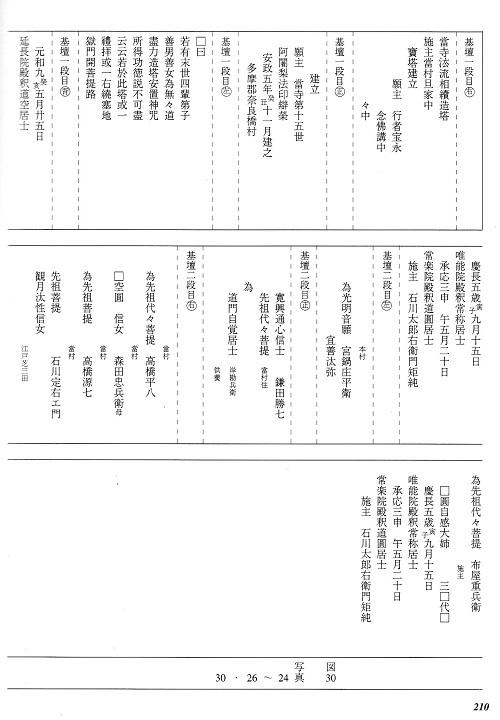 史資料編6P210