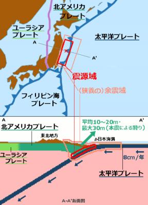 432px-2011_Tohoku_earthquake_mechanism_main.png