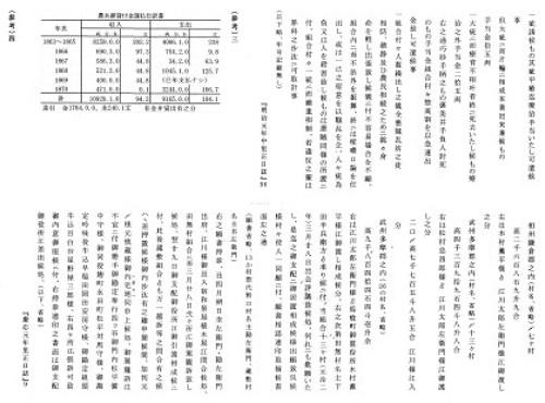 古文書から読み解く多摩地方の明治維新は資料8