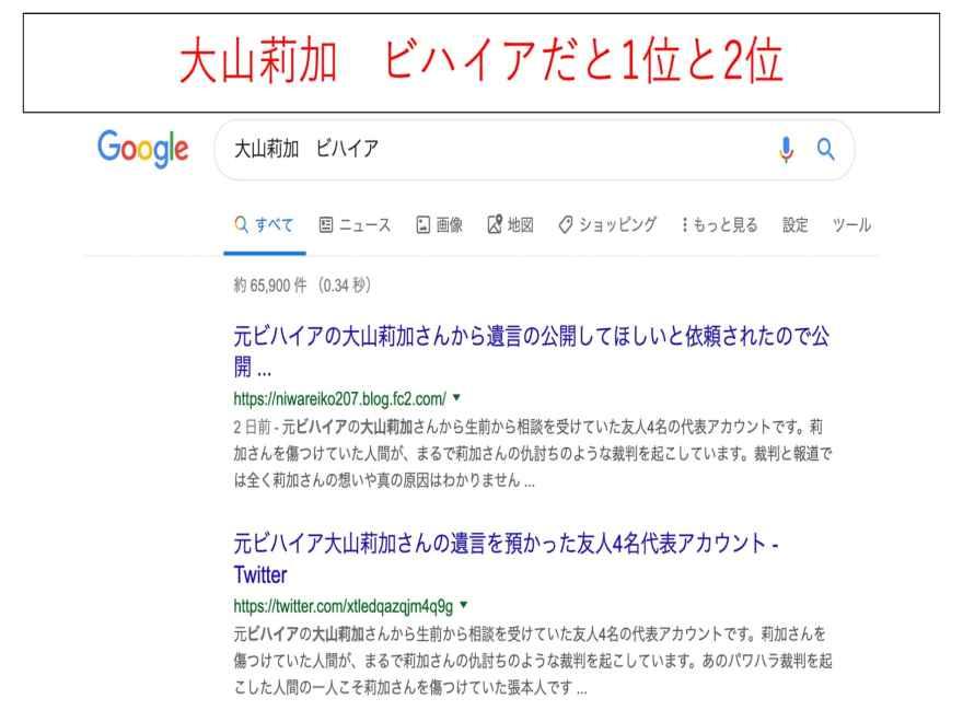 Google検索結果 大下周平 桜井悠太 大山莉加 青山龍 清水有高1