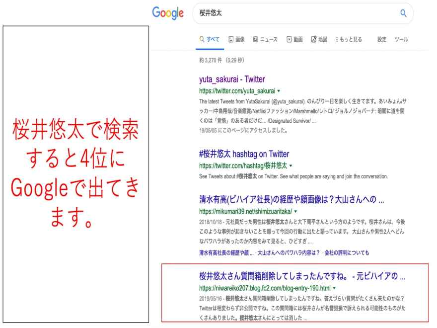 Google検索結果 大下周平 桜井悠太 大山莉加 青山龍 清水有高5