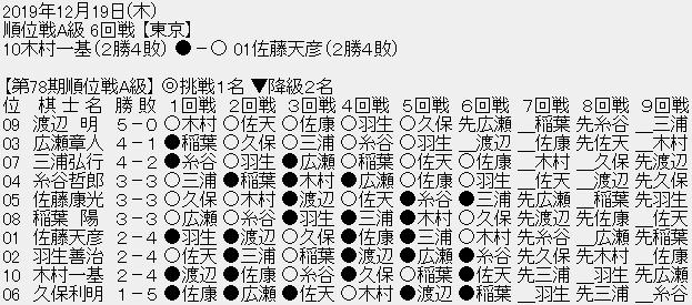1219-07_20191219235449e0d.png