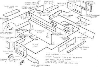 Build DIY Wooden pedal car plans PDF Plans Wooden Free