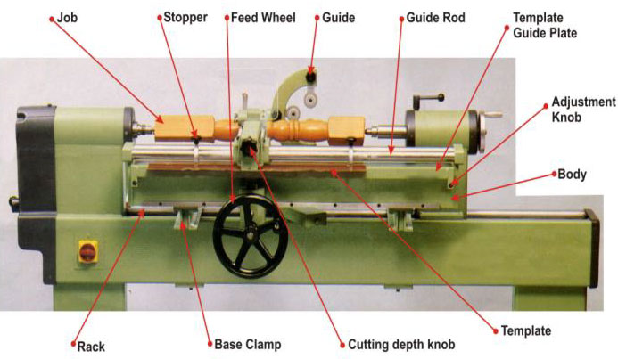 wood lathe manufacturers