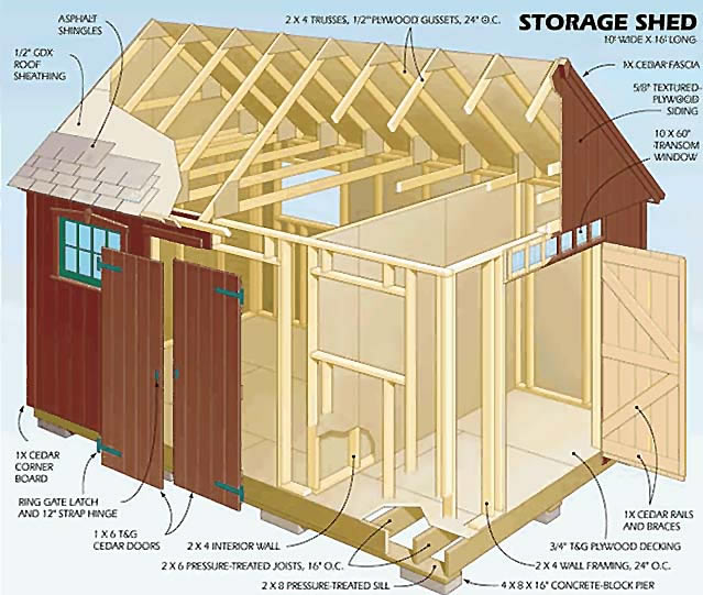Diy Storage Shed Cost