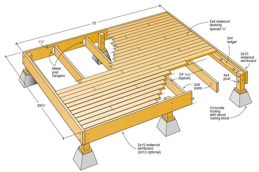 Build plans simple deck plans wooden kids furniture diy for Wood deck designs free