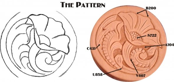 Build Diy Beginner Wood Carving Patterns Pdf Plans Wooden Outdoor